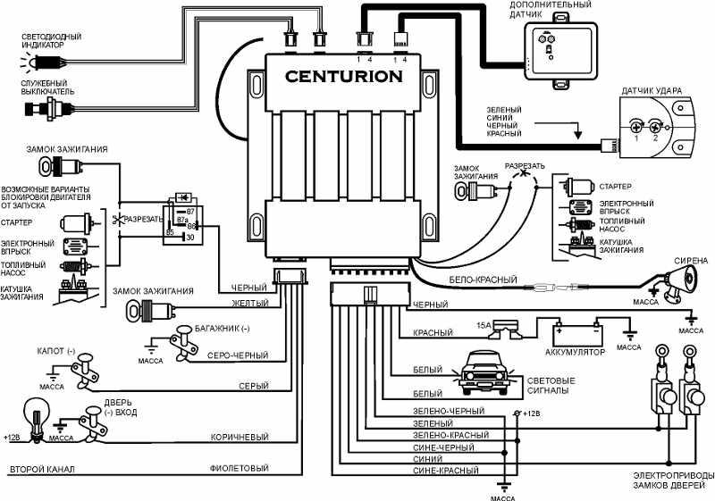 Схема подключения автосигнализации CENTURION