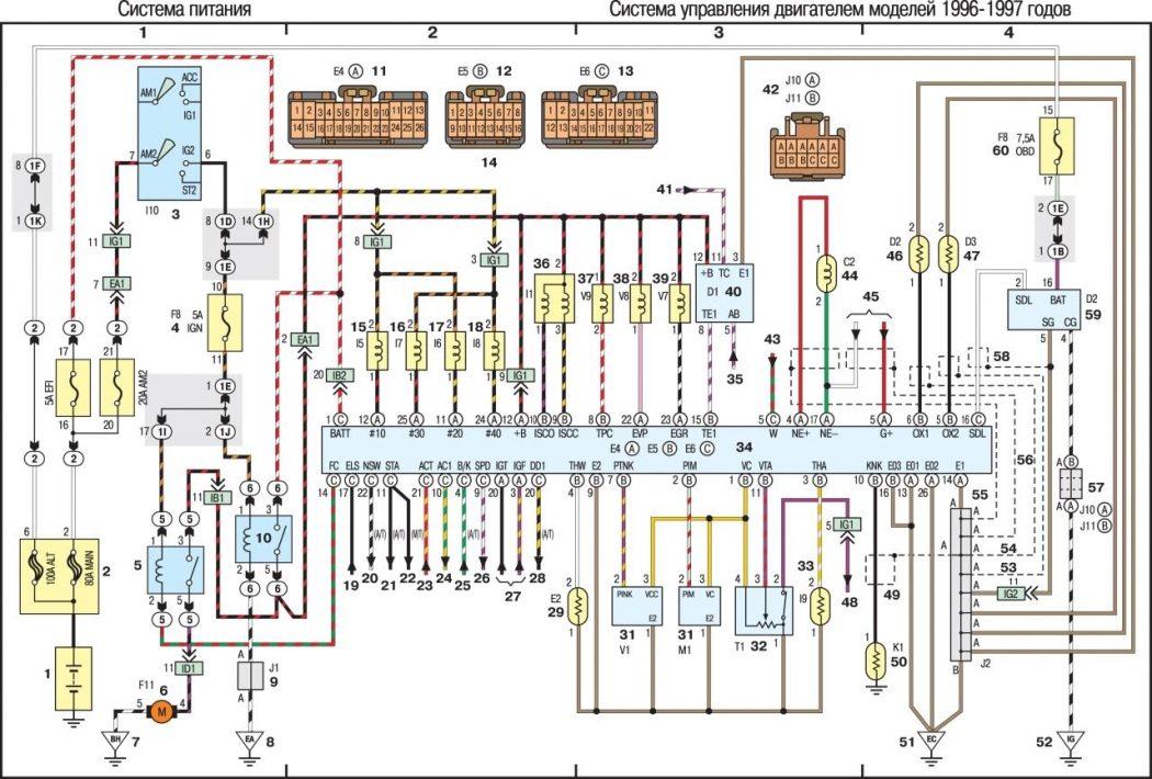 Схемы электрооборудования Toyota RAV4