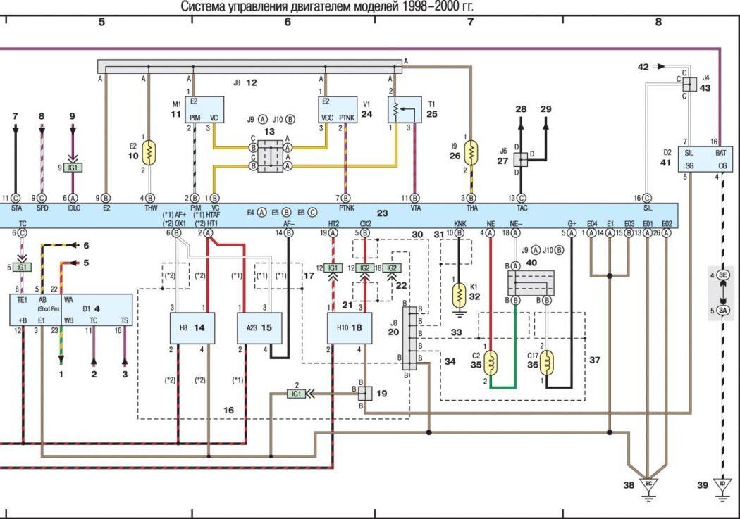 Система управления двигателем моделей 1998–2000 гг. (часть 2-я из 2)