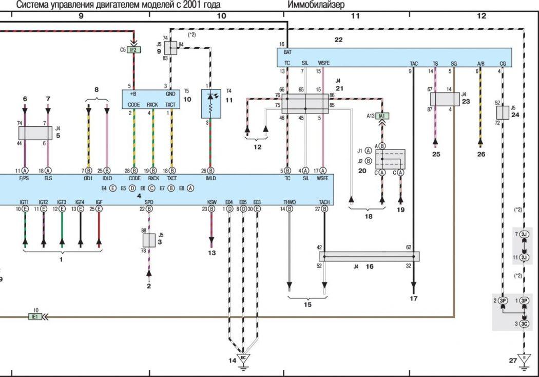 Система управления двигателем и иммобилайзер моделей с 2001 года (часть 3-я из 3)