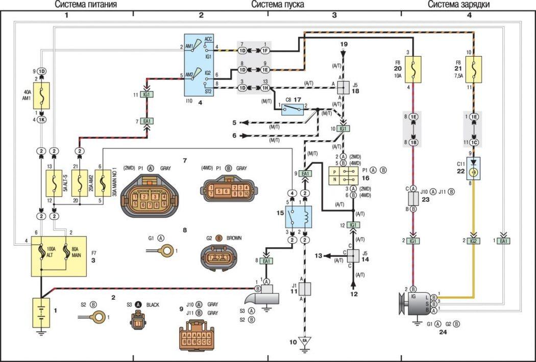 Системы пуска и зарядки моделей до 2001 года