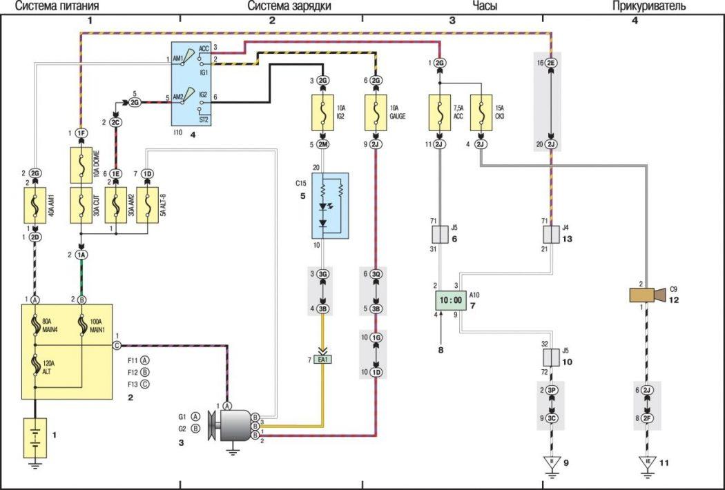 Системы пуска и зарядки моделей с 2001 года (часть 1-я из 2)