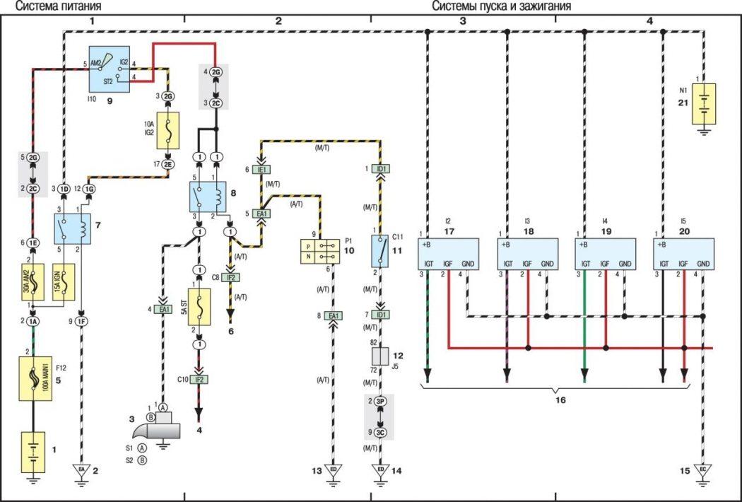 Системы пуска и зарядки моделей с 2001 года (часть 2-я из 2)